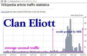 Clan-Eliott-stats1