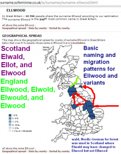 Ellwood dist blue with migration and variants