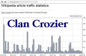 Wiki-Clan-Crozier-stats-300x196