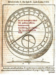 1500 compass