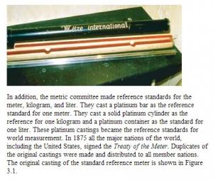 standard metre