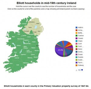 Elliott of Ireland distribution (1)