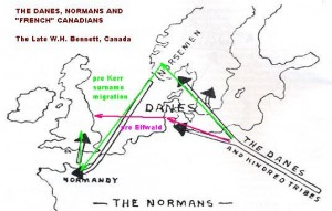 thenormans Ker migration
