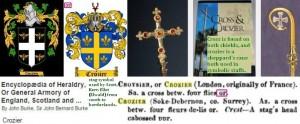Crozier symbols