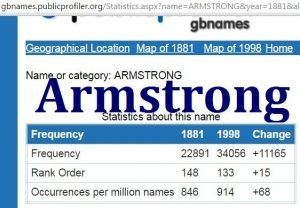 Armstrong GBname statistics