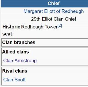 Clan Eliott