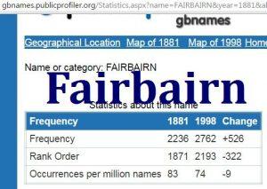 Fairbairn GBname statistics