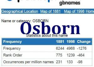 Osborn GBname statistics