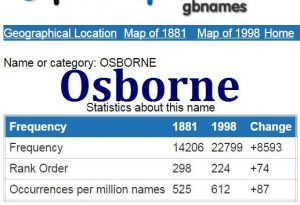 Osborne GBname statistics